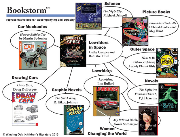 Bookstorm: Lowriders in Space