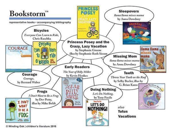 Princess Posey Bookmap