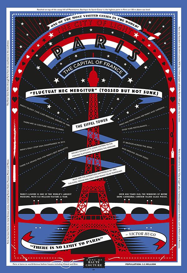 A World of Cities, Paris, Candlewick Press