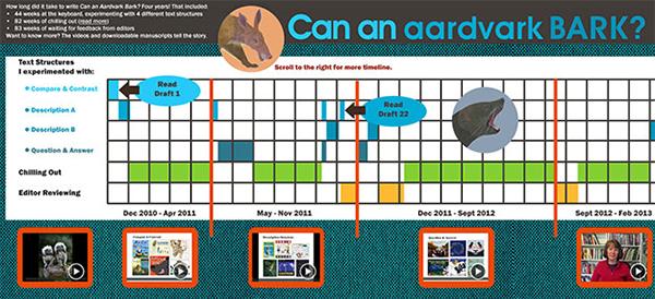 Can an Aardvark Bark? timeline